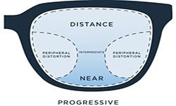 Progressive_Lenses